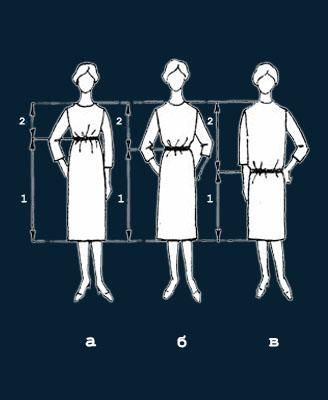 Рис. 5 Пропорции на примере платья.