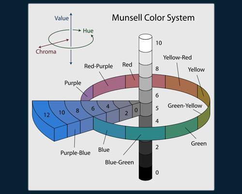 Система Манселла